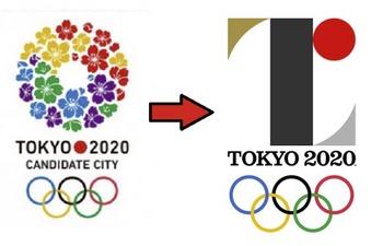東京オリンピックロゴ.jpg